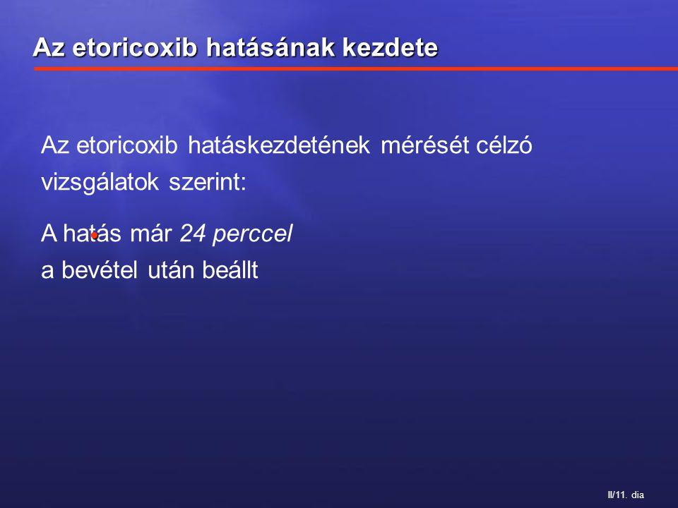 II/11. dia Az etoricoxib hatásának kezdete Az etoricoxib hatáskezdetének mérését célzó vizsgálatok szerint: A hatás már 24 perccel a bevétel után beál