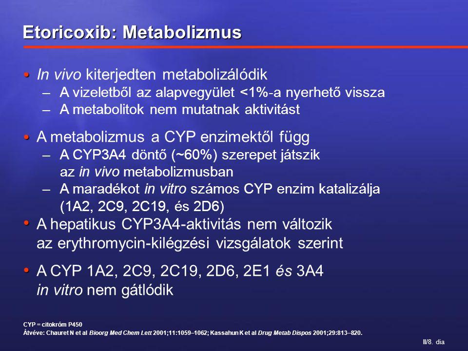II/8. dia Etoricoxib: Metabolizmus In vivo kiterjedten metabolizálódik –A vizeletből az alapvegyület <1%-a nyerhető vissza –A metabolitok nem mutatnak