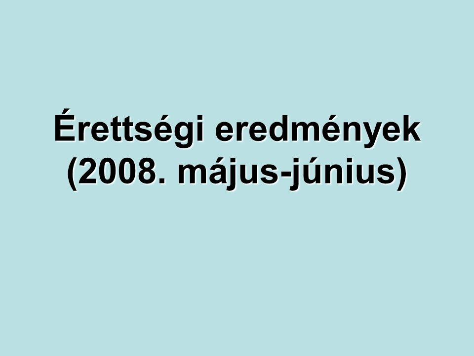 Érettségi eredmények (2008. május-június)