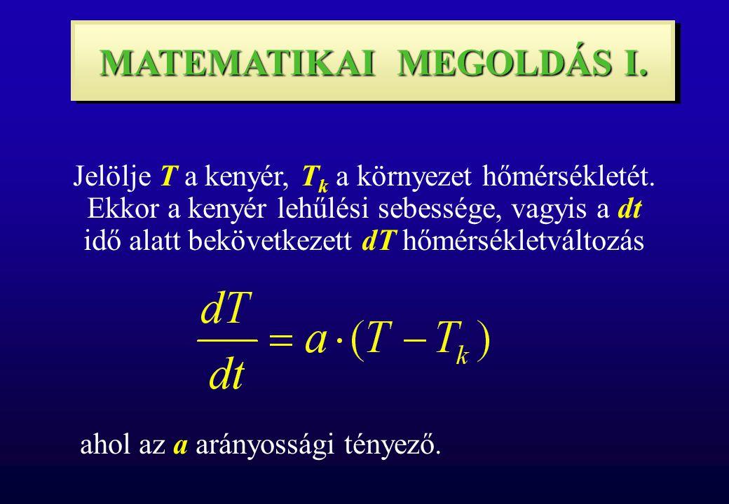 MATEMATIKAI MEGOLDÁS I.Jelölje T a kenyér, T k a környezet hőmérsékletét.