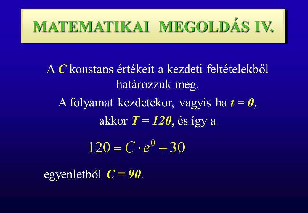 MATEMATIKAI MEGOLDÁS IV. A C konstans értékeit a kezdeti feltételekből határozzuk meg. A folyamat kezdetekor, vagyis ha t = 0, akkor T = 120, és így a
