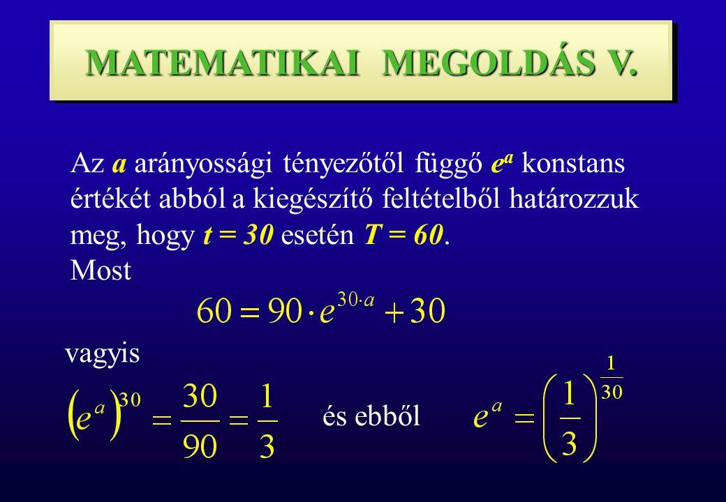 MATEMATIKAI MEGOLDÁS V. Az a arányossági tényezőtől függő e a konstans értékét abból a kiegészítő feltételből határozzuk meg, hogy t = 30 esetén T = 6
