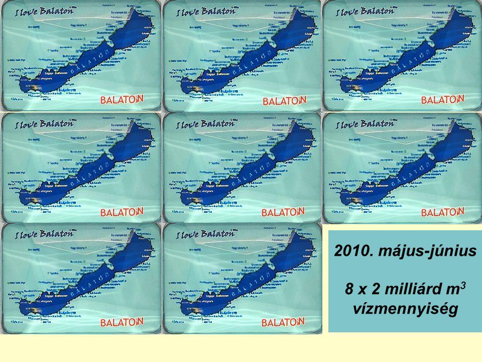 2010. május-június 8 x 2 milliárd m 3 vízmennyiség