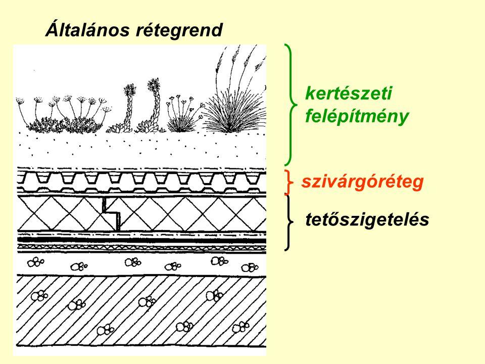 Általános rétegrend tetőszigetelés szivárgóréteg kertészeti felépítmény