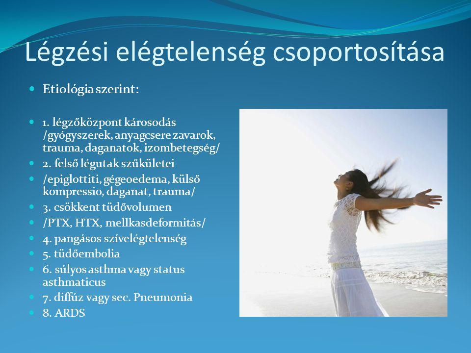 Légzési elégtelenség csoportosítása Etiológia szerint: 1. légzőközpont károsodás /gyógyszerek, anyagcsere zavarok, trauma, daganatok, izombetegség/ 2.