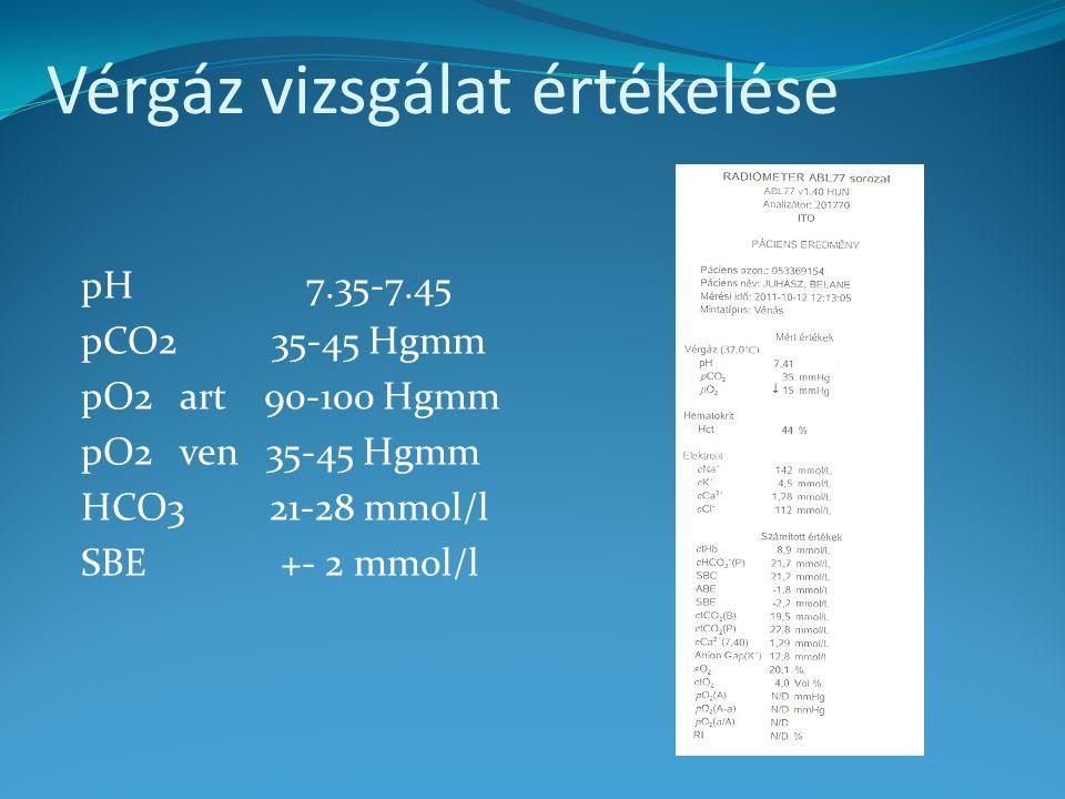 Vérgáz vizsgálat értékelése pH 7.35-7.45 pCO2 35-45 Hgmm pO2 art 90-100 Hgmm pO2 ven 35-45 Hgmm HCO3 21-28 mmol/l SBE +- 2 mmol/l