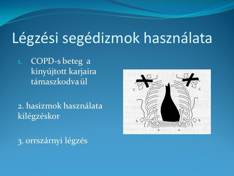 Légzési segédizmok használata 1. COPD-s beteg a kinyújtott karjaira támaszkodva ül 2. hasizmok használata kilégzéskor 3. orrszárnyi légzés