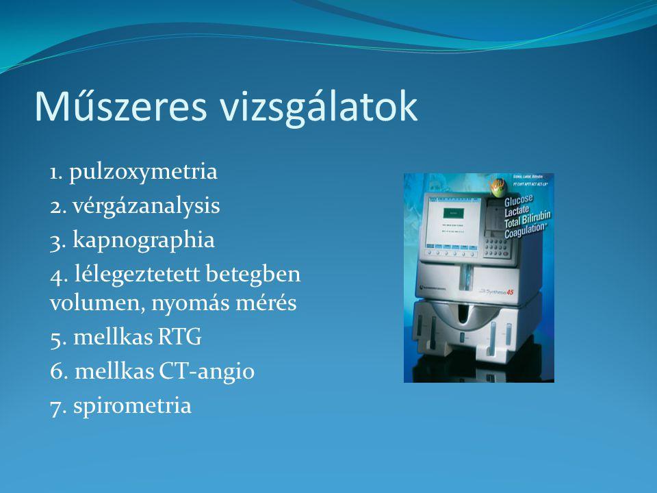 Műszeres vizsgálatok 1. pulzoxymetria 2. vérgázanalysis 3. kapnographia 4. lélegeztetett betegben volumen, nyomás mérés 5. mellkas RTG 6. mellkas CT-a