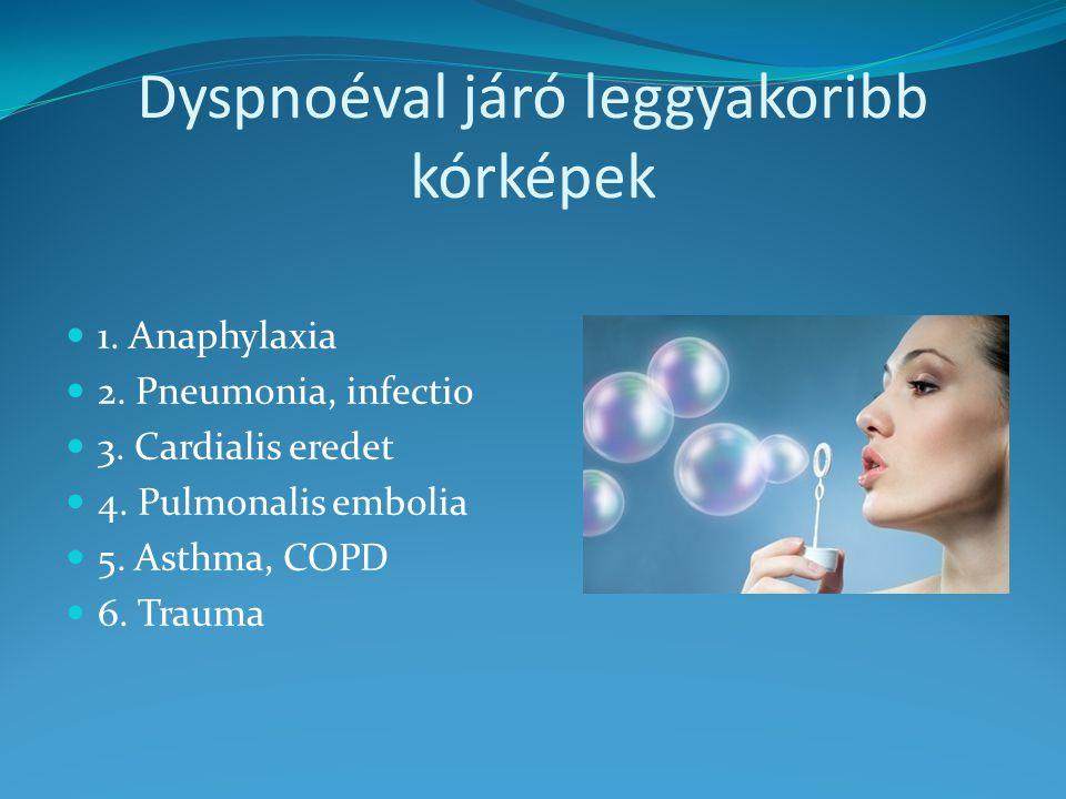 Dyspnoéval járó leggyakoribb kórképek 1. Anaphylaxia 2. Pneumonia, infectio 3. Cardialis eredet 4. Pulmonalis embolia 5. Asthma, COPD 6. Trauma