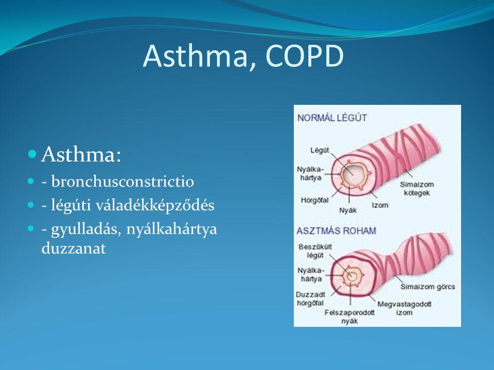 Asthma, COPD Asthma: - bronchusconstrictio - légúti váladékképződés - gyulladás, nyálkahártya duzzanat