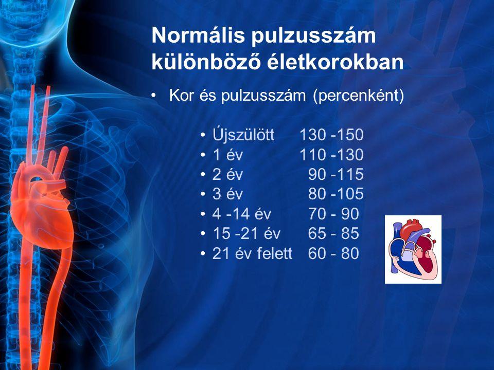 Normális pulzusszám különböző életkorokban Kor és pulzusszám (percenként) Újszülött130 -150 1 év110 -130 2 év 90 -115 3 év 80 -105 4 -14 év 70 - 90 15 -21 év 65 - 85 21 év felett 60 - 80