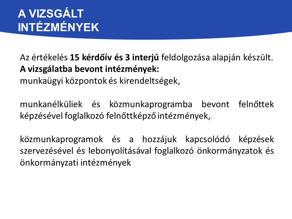 A VIZSGÁLT INTÉZMÉNYEK Az értékelés 15 kérdőív és 3 interjú feldolgozása alapján készült.