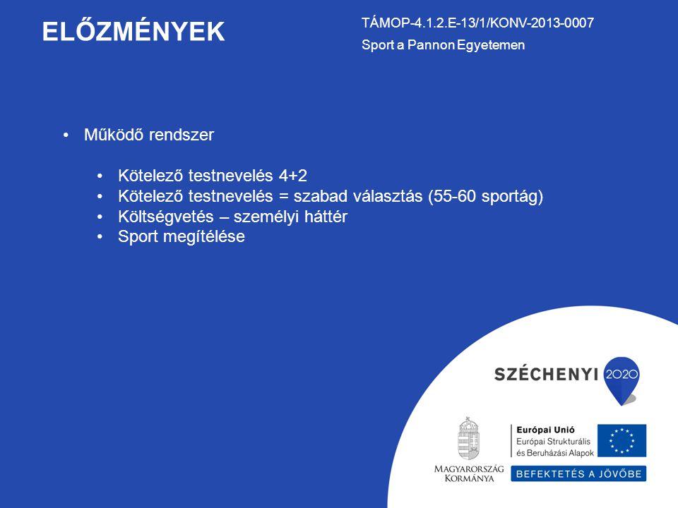 ELŐZMÉNYEK TÁMOP-4.1.2.E-13/1/KONV-2013-0007 Sport a Pannon Egyetemen Működő rendszer Kötelező testnevelés 4+2 Kötelező testnevelés = szabad választás (55-60 sportág) Költségvetés – személyi háttér Sport megítélése