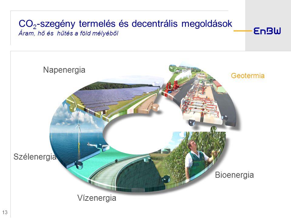 13 Bioenergia Vízenergia Szélenergia Napenergia CO 2 -szegény termelés és decentrális megoldások Áram, hő és hűtés a föld mélyéből Geotermia