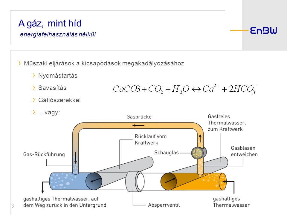 › Műszaki eljárások a kicsapódások megakadályozásához › Nyomástartás › Savasítás › Gátlószerekkel › …vagy: 3 Kalk-Kohlesäure-Gleichgewicht A gáz, mint híd energiafelhasználás nélkül