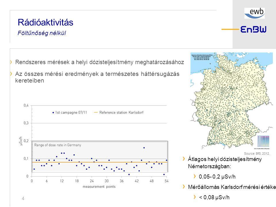 4 Source: BfS, 2012. Bereich der › Átlagos helyi dózisteljesítmény Németországban: › 0,05- 0,2 µSv/h › Mérőállomás Karlsdorf mérési értéke › < 0,08 µS