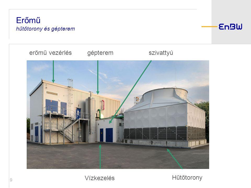 9 Kraftwerk Bruchsal Hűtőtorony erőmű vezérlés gépteremszivattyú Vízkezelés Erőmű hűtőtorony és gépterem