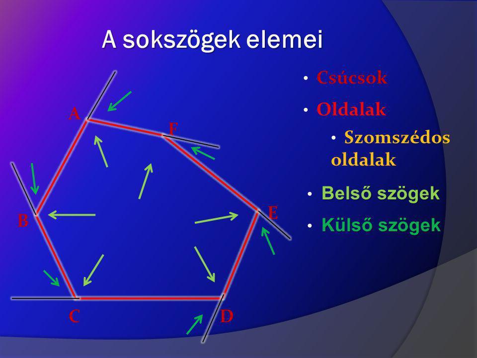 A sokszögek elemei А B DC F E Csúcsok Oldalak Szomszédos oldalak Belső szögek Külső szögek