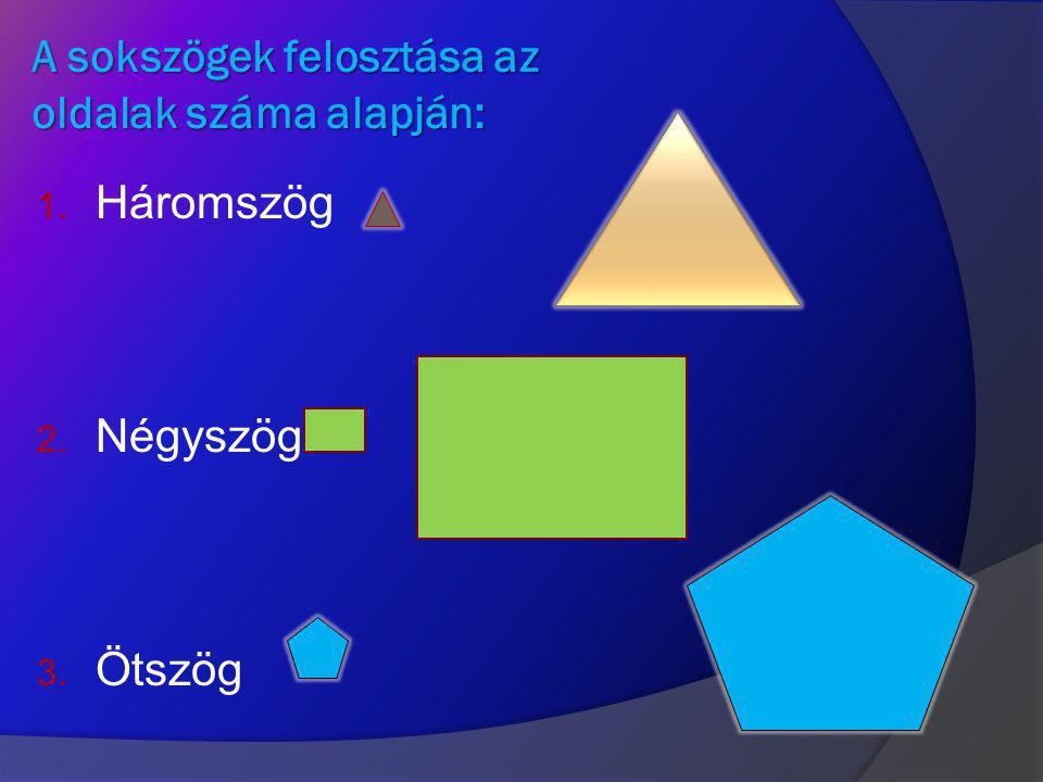 A sokszögek felosztása az oldalak száma alapján: 1. Háromszög 2. Négyszög 3. Ötszög