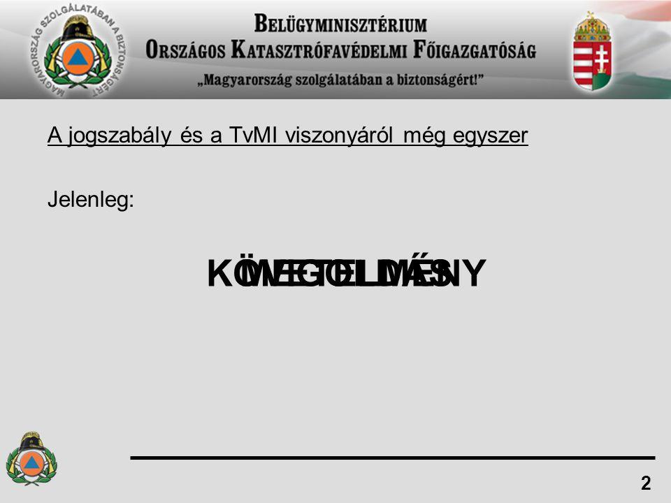 A jogszabály és a TvMI viszonyáról még egyszer Jelenleg: 2 KÖVETELMÉNYMEGOLDÁS