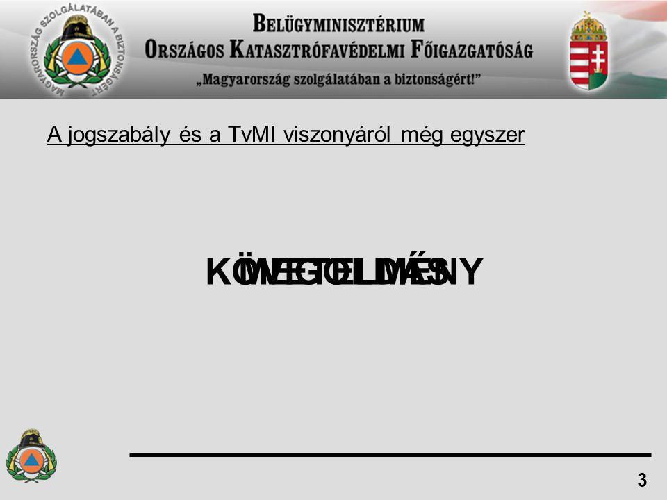 A jogszabály és a TvMI viszonyáról még egyszer Ideális eset: JogszabályIrányelv 4 KÖVETELMÉNYMEGOLDÁS