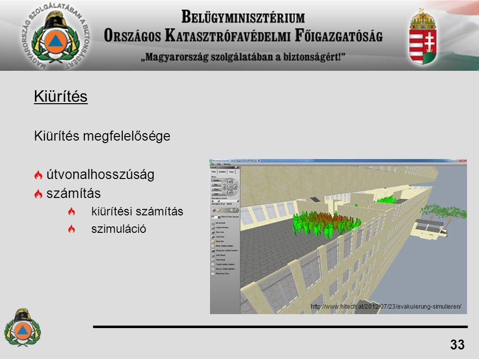 Kiürítés Kiürítés megfelelősége útvonalhosszúság számítás kiürítési számítás szimuláció 33 http://www.hitech.at/2012/07/23/evakuierung-simulieren/