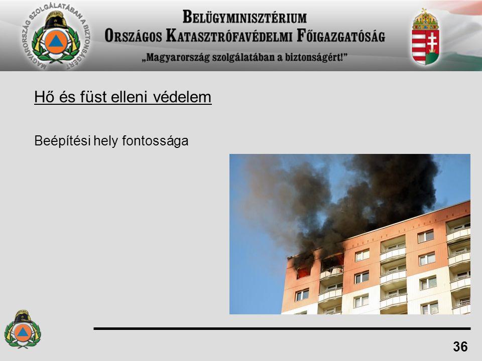 Hő és füst elleni védelem Beépítési hely fontossága 36