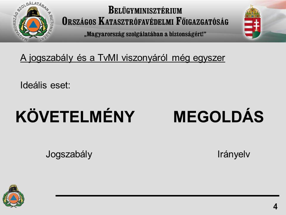 A jogszabály és a TvMI viszonyáról még egyszer OTSZ 5.0: JogszabályIrányelv 5 KÖVETELMÉNYMEGOLDÁS