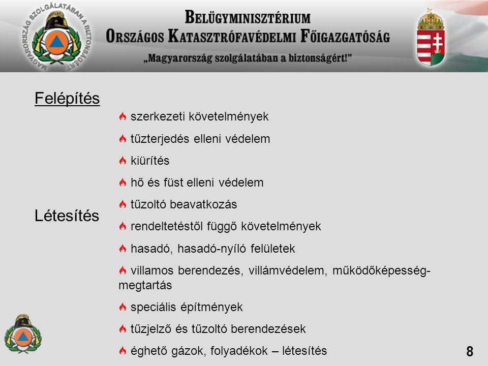 http://cdn.lvz- online.de/files/images/bild_770x770/00000 574/op- saal_dpacae2b6bbe41317987909.jpg Kiürítés Tartózkodási hely Tartózkodási hely védelme Átmeneti védett tér Biztonságos tér 29