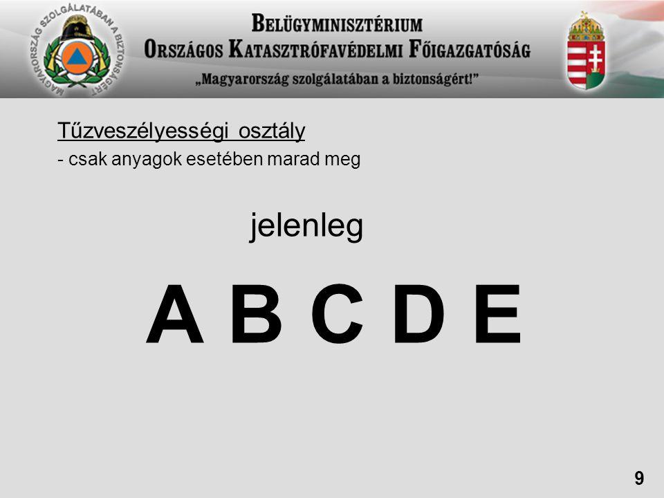 Tűzveszélyességi osztály 5.0 szerint AB CD E 10