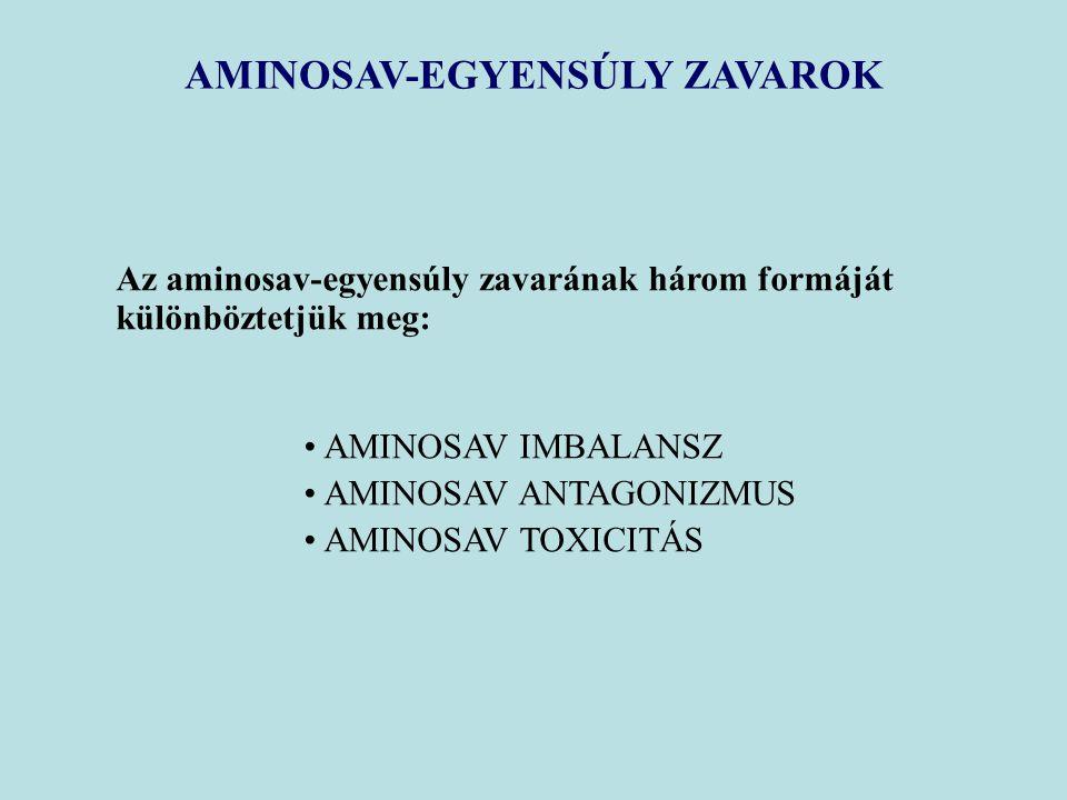 AMINOSAV-EGYENSÚLY ZAVAROK Az aminosav-egyensúly zavarának három formáját különböztetjük meg: AMINOSAV IMBALANSZ AMINOSAV ANTAGONIZMUS AMINOSAV TOXICI