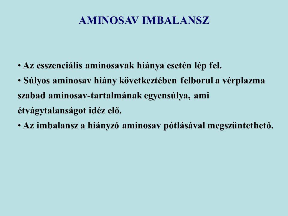 AMINOSAV IMBALANSZ Az esszenciális aminosavak hiánya esetén lép fel. Súlyos aminosav hiány következtében felborul a vérplazma szabad aminosav-tartalmá