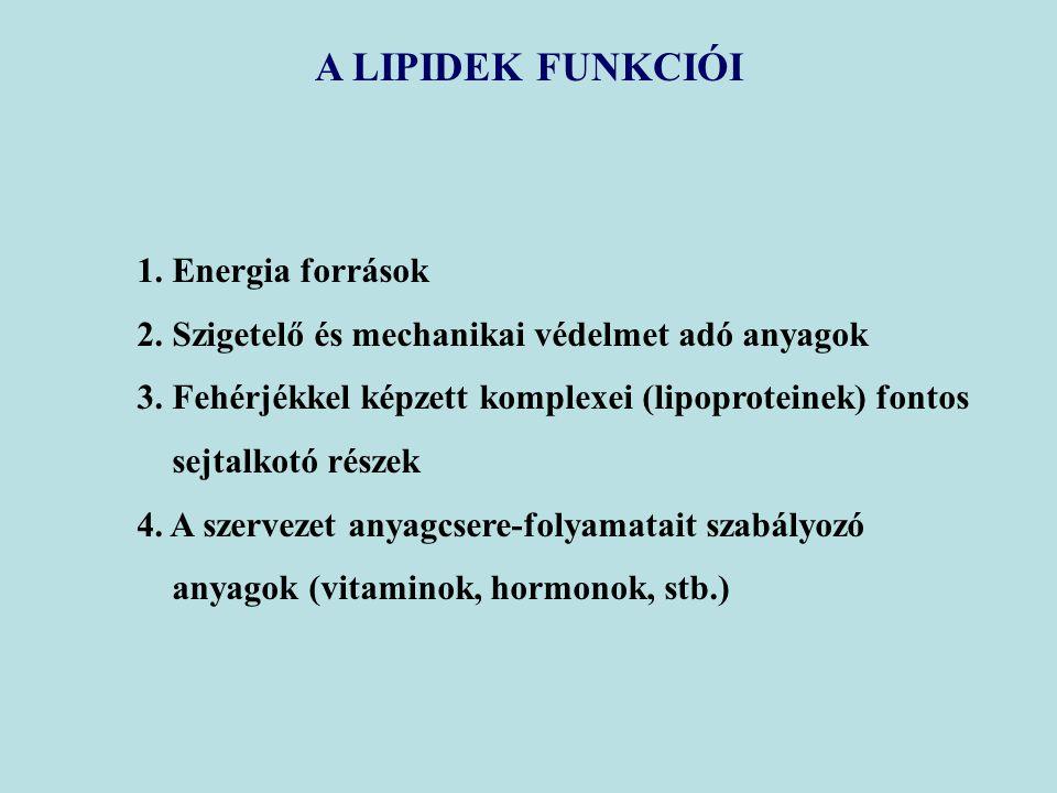 1. Energia források 2. Szigetelő és mechanikai védelmet adó anyagok 3. Fehérjékkel képzett komplexei (lipoproteinek) fontos sejtalkotó részek 4. A sze