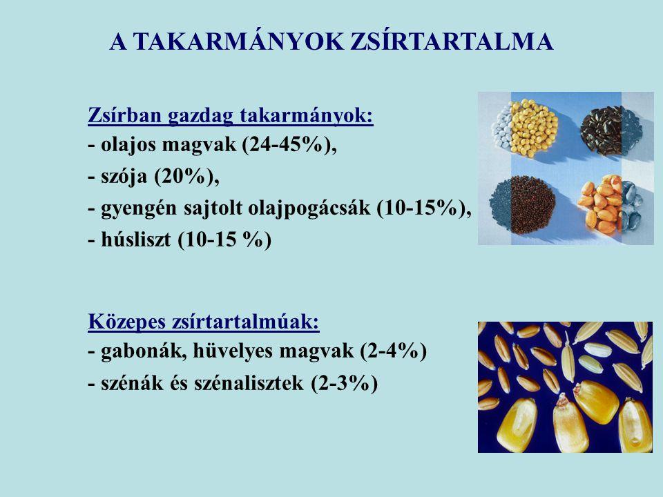 A TAKARMÁNYOK ZSÍRTARTALMA Zsírban gazdag takarmányok: - olajos magvak (24-45%), - szója (20%), - gyengén sajtolt olajpogácsák (10-15%), - húsliszt (10-15 %) Közepes zsírtartalmúak: - gabonák, hüvelyes magvak (2-4%) - szénák és szénalisztek (2-3%)