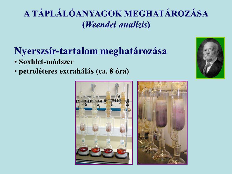 Nyerszsír-tartalom meghatározása Soxhlet-módszer petroléteres extrahálás (ca. 8 óra) A TÁPLÁLÓANYAGOK MEGHATÁROZÁSA (Weendei analízis)