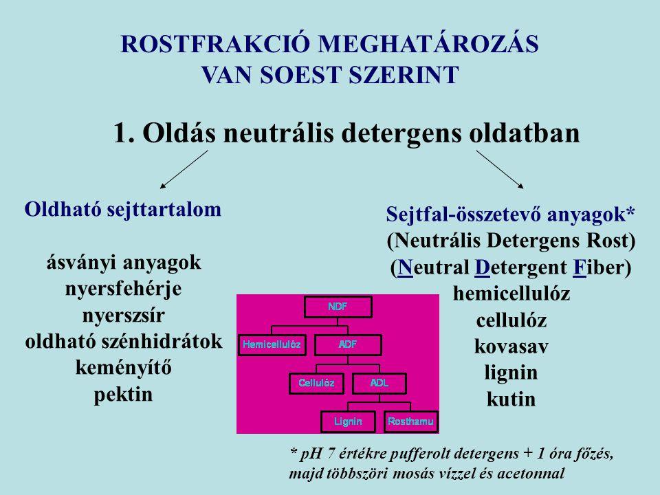 ALAPFOGALMAK 1. Avitaminózis 2. Hipovitaminózis 3. Hipervitaminózis