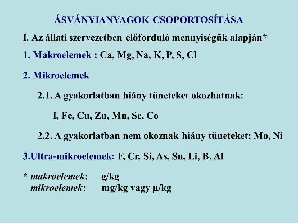 ÁSVÁNYIANYAGOK CSOPORTOSÍTÁSA I. Az állati szervezetben előforduló mennyiségük alapján* 1. Makroelemek : Ca, Mg, Na, K, P, S, Cl 2. Mikroelemek 2.1. A