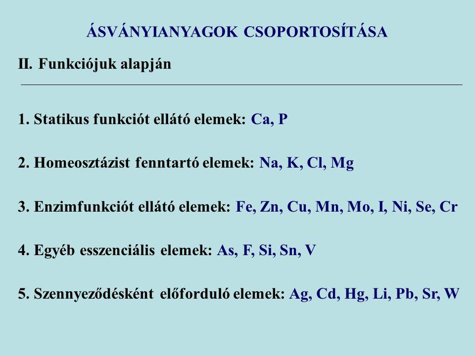 ÁSVÁNYIANYAGOK CSOPORTOSÍTÁSA II. Funkciójuk alapján 1. Statikus funkciót ellátó elemek: Ca, P 2. Homeosztázist fenntartó elemek: Na, K, Cl, Mg 3. Enz