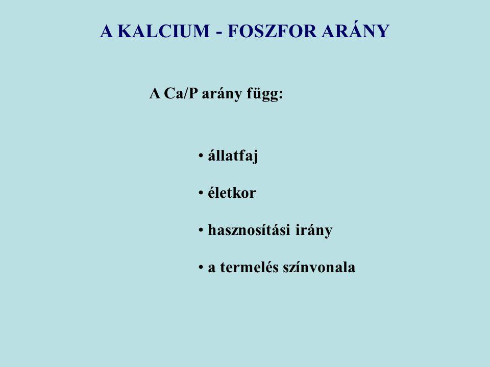 A Ca/P arány függ: állatfaj életkor hasznosítási irány a termelés színvonala A KALCIUM - FOSZFOR ARÁNY