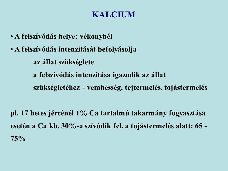KALCIUM A felszívódás helye: vékonybél A felszívódás intenzitását befolyásolja az állat szükséglete a felszívódás intenzitása igazodik az állat szükségletéhez - vemhesség, tejtermelés, tojástermelés pl.