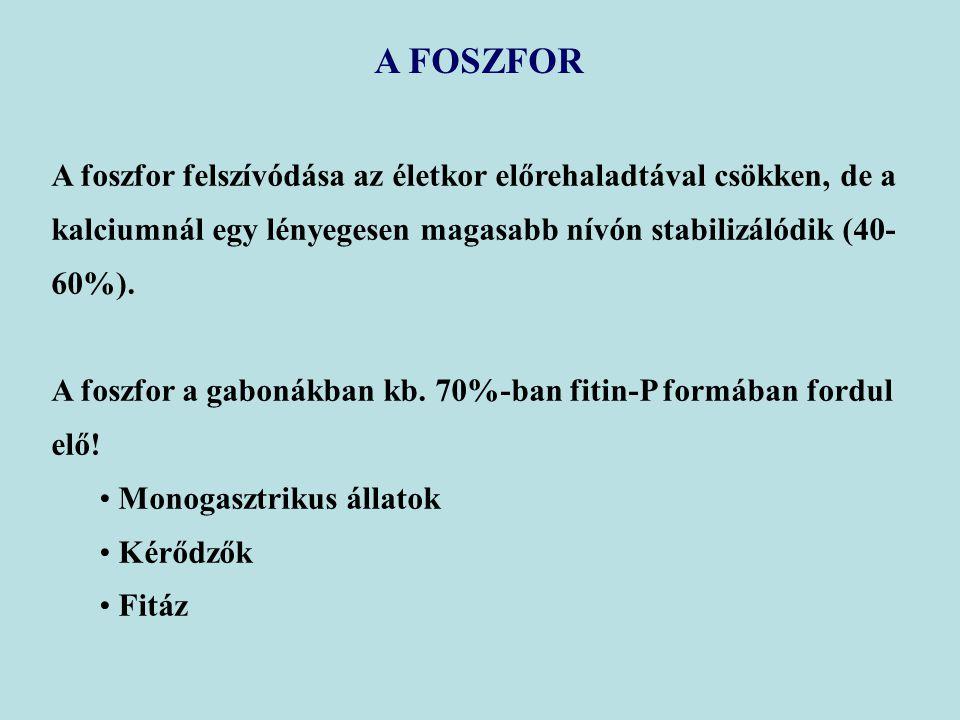 A FOSZFOR A foszfor felszívódása az életkor előrehaladtával csökken, de a kalciumnál egy lényegesen magasabb nívón stabilizálódik (40- 60%). A foszfor