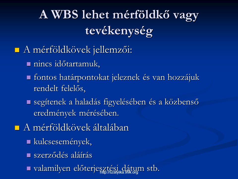 A WBS lehet mérföldkő vagy tevékenység A mérföldkövek jellemzői: A mérföldkövek jellemzői: nincs időtartamuk, nincs időtartamuk, fontos határpontokat