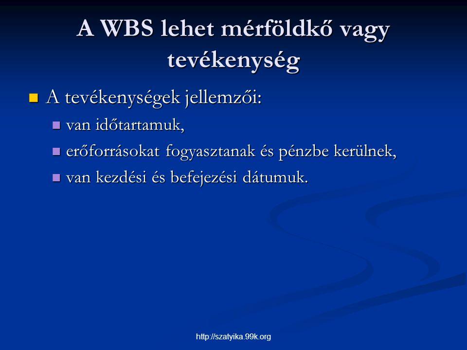 A WBS lehet mérföldkő vagy tevékenység A tevékenységek jellemzői: A tevékenységek jellemzői: van időtartamuk, van időtartamuk, erőforrásokat fogyaszta
