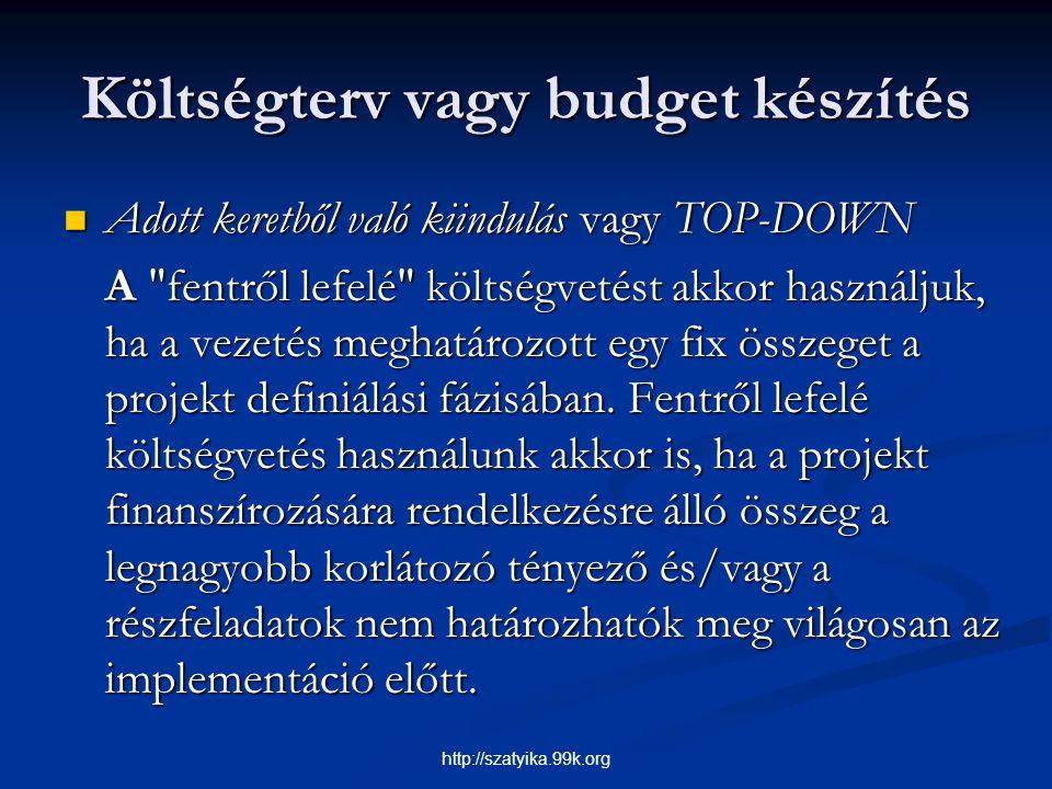 Költségterv vagy budget készítés Adott keretből való kiindulás vagy TOP-DOWN Adott keretből való kiindulás vagy TOP-DOWN A