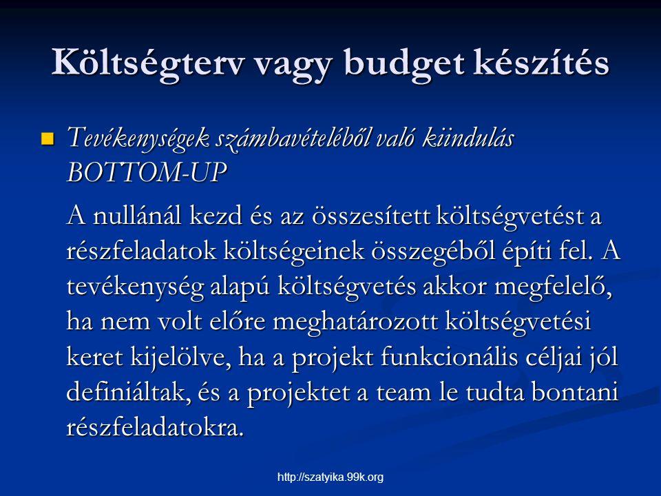 Költségterv vagy budget készítés Tevékenységek számbavételéből való kiindulás BOTTOM-UP Tevékenységek számbavételéből való kiindulás BOTTOM-UP A nullá