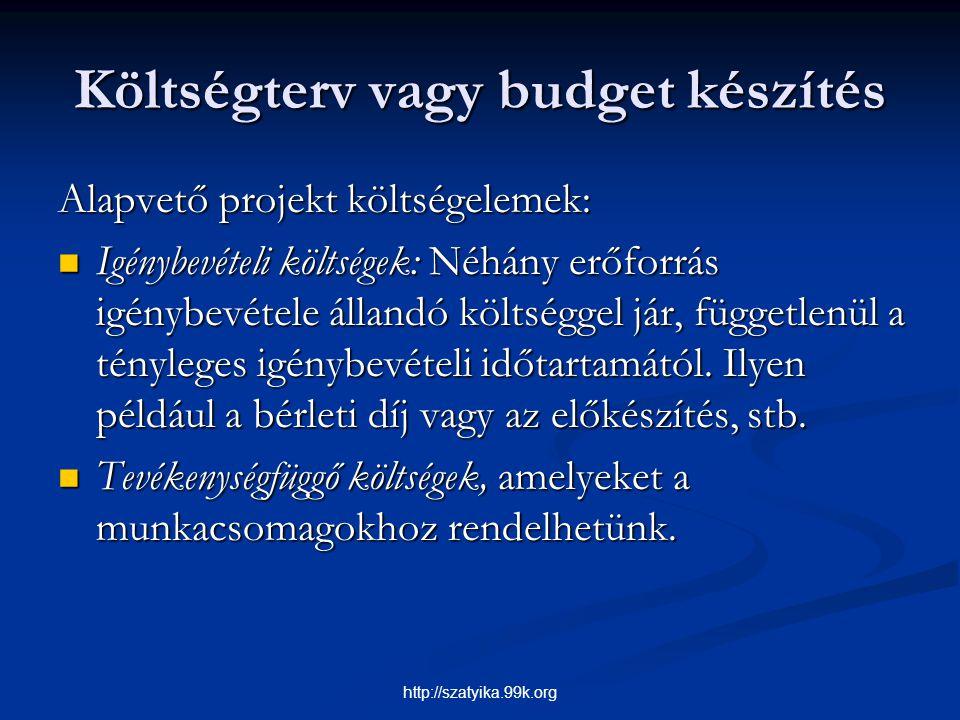 Költségterv vagy budget készítés Alapvető projekt költségelemek: Igénybevételi költségek: Néhány erőforrás igénybevétele állandó költséggel jár, függe