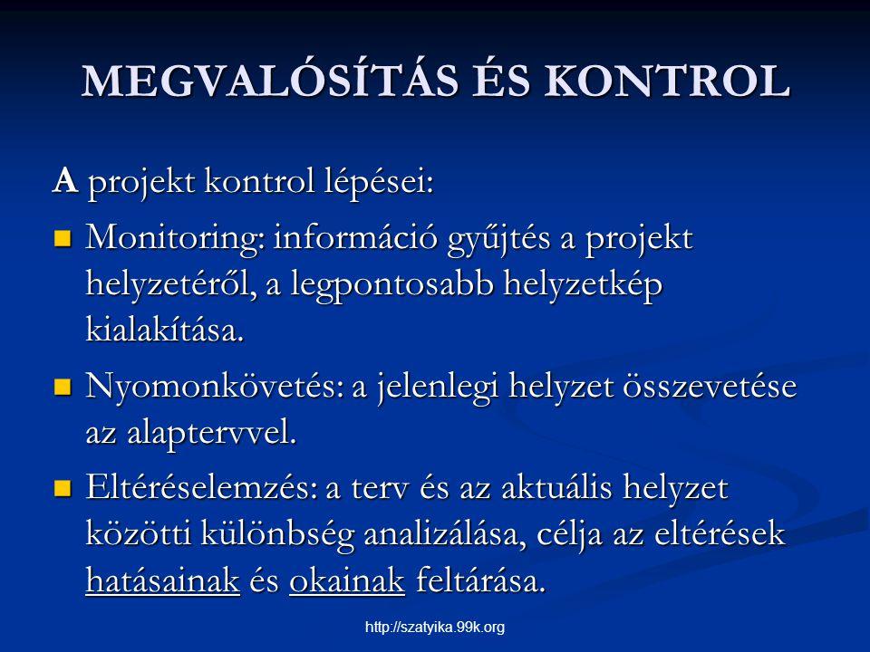 MEGVALÓSÍTÁS ÉS KONTROL A projekt kontrol lépései: Monitoring: információ gyűjtés a projekt helyzetéről, a legpontosabb helyzetkép kialakítása. Monito