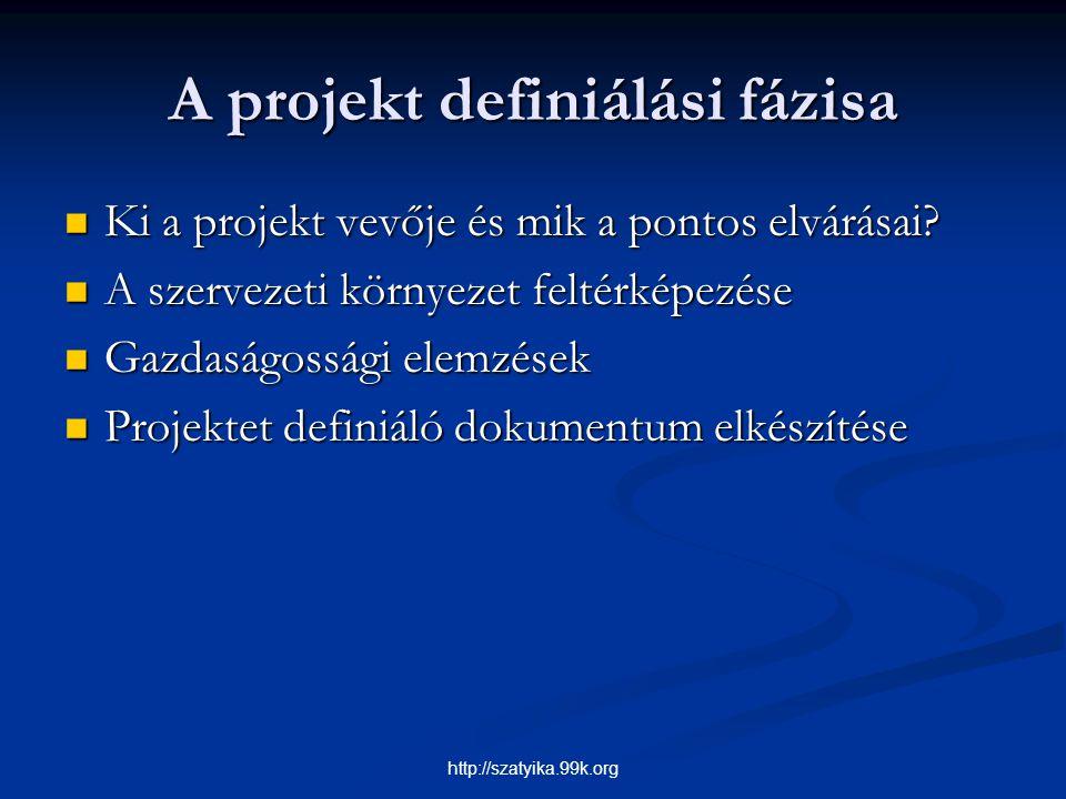 A projekt definiálási fázisa Ki a projekt vevője és mik a pontos elvárásai? Ki a projekt vevője és mik a pontos elvárásai? A szervezeti környezet felt