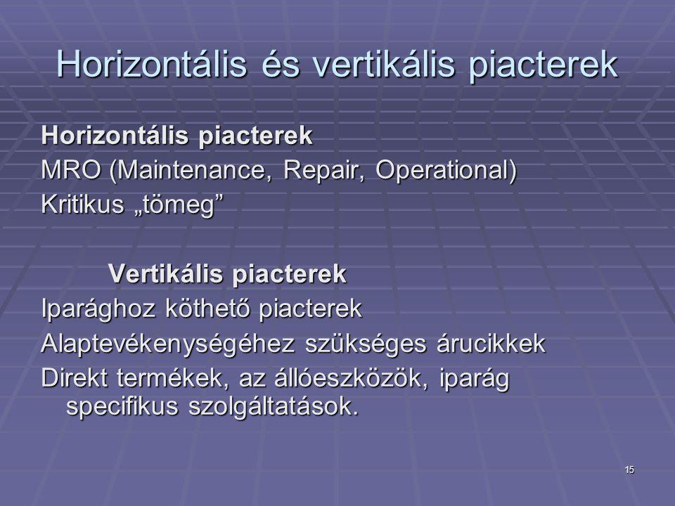 """15 Horizontális és vertikális piacterek Horizontális piacterek MRO (Maintenance, Repair, Operational) Kritikus """"tömeg Vertikális piacterek Iparághoz köthető piacterek Alaptevékenységéhez szükséges árucikkek Direkt termékek, az állóeszközök, iparág specifikus szolgáltatások."""