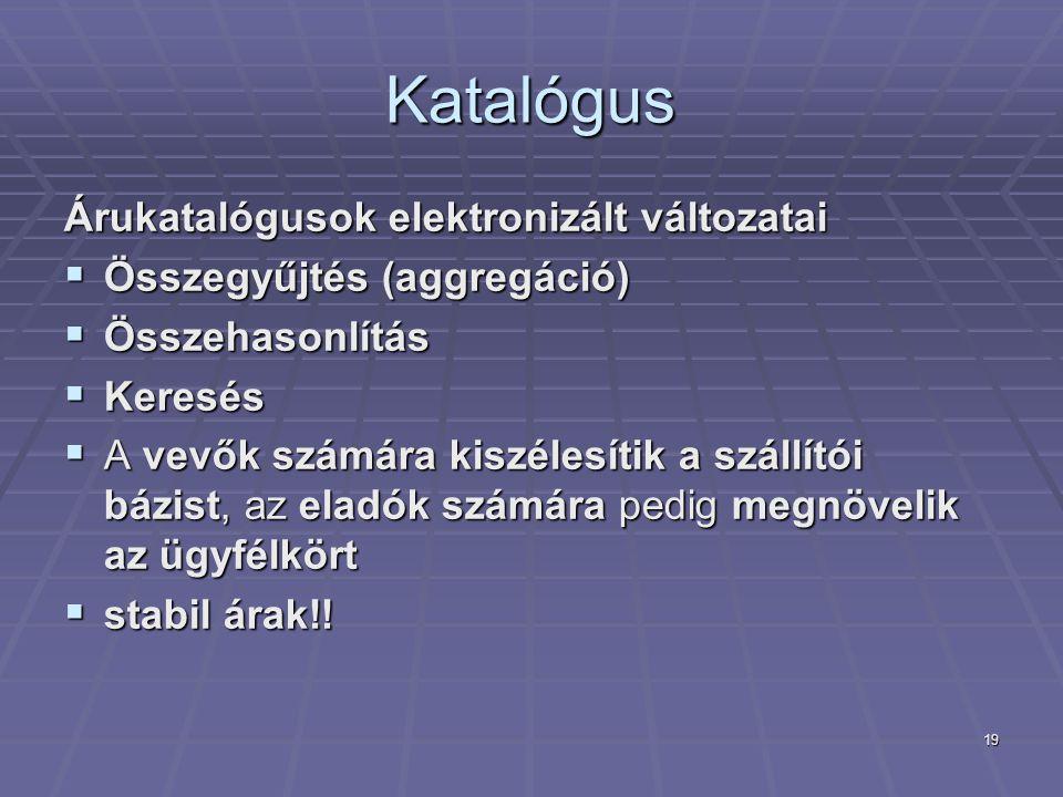 19 Katalógus Árukatalógusok elektronizált változatai  Összegyűjtés (aggregáció)  Összehasonlítás  Keresés  A vevők számára kiszélesítik a szállító